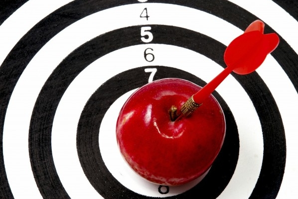 Targeting The Right Customer To Win The Right Business